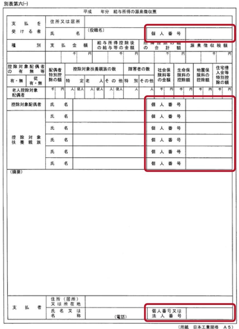 マイナンバー制度導入後の「源泉徴収票」の様式、思い出してみてください。 img_mynumber_youshiki